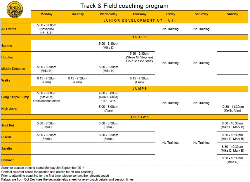Training program 2014-15